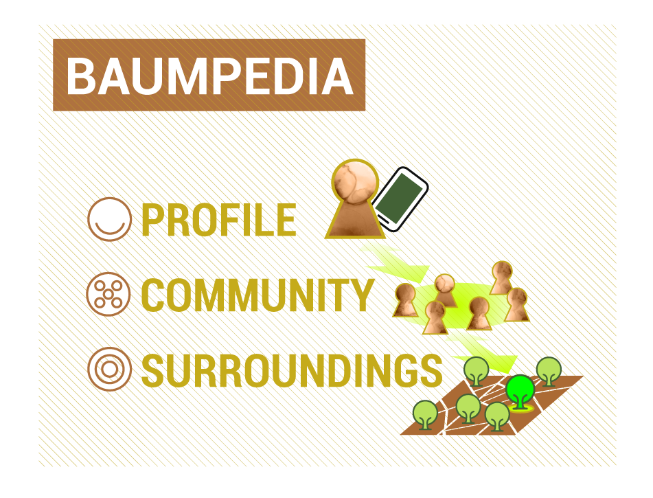 baumpedia introbild
