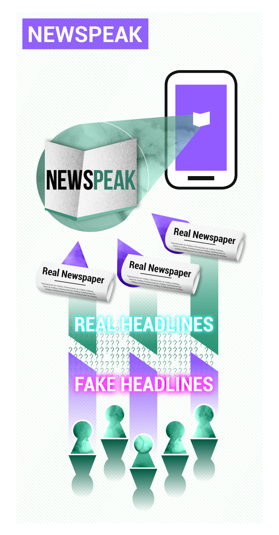 newspeak introbild